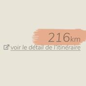 Distance kilométrique IK